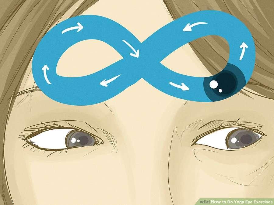 Des mouvements des yeux en « 8 couché » soulagent les yeux. © Wikivisual